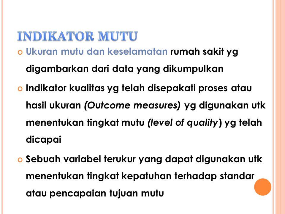 KRITERIA INDIKATOR : 1.Sahih (valid) yi benar-2 dpt dipakai utk mengukur aspek yg akan dinilai 2.