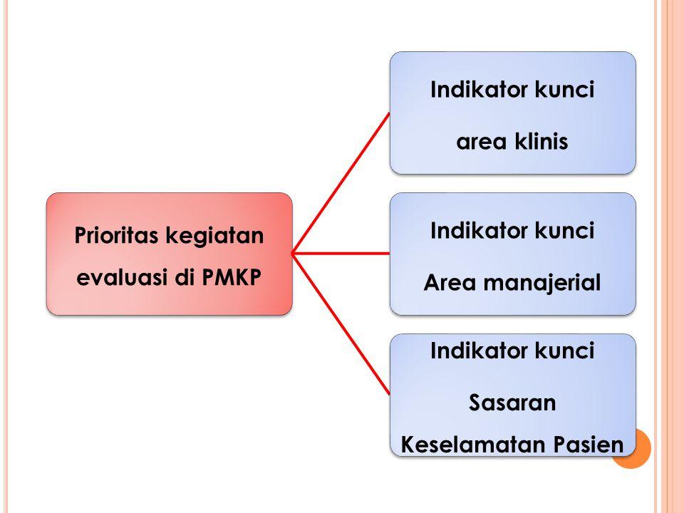 Prioritas kegiatan evaluasi di PMKP Indikator kunci area klinis Indikator kunci Area manajerial Indikator kunci Sasaran Keselamatan Pasien