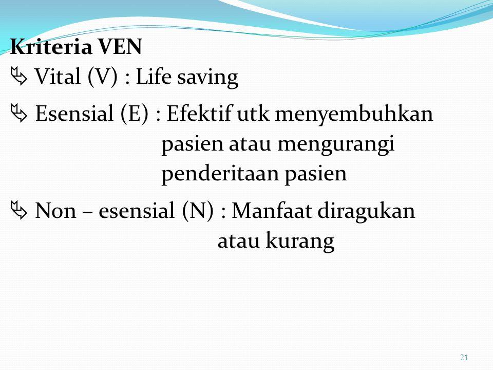 2.Analisa VEN.
