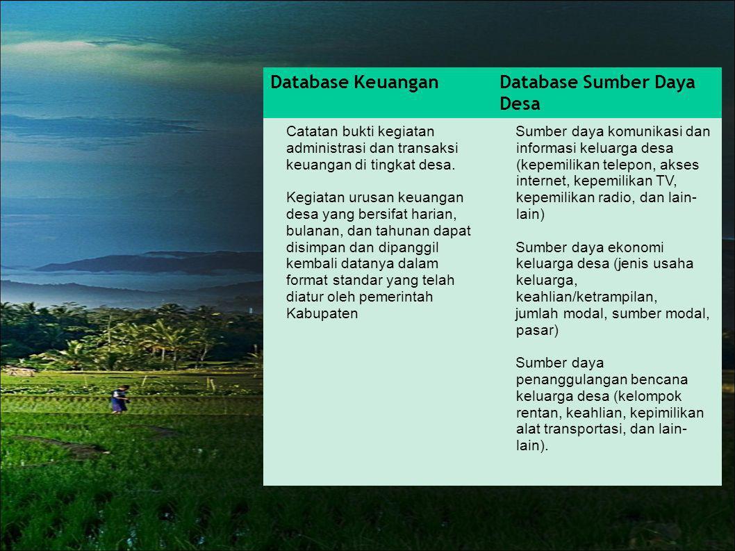 Database KeuanganDatabase Sumber Daya Desa Catatan bukti kegiatan administrasi dan transaksi keuangan di tingkat desa. Kegiatan urusan keuangan desa y