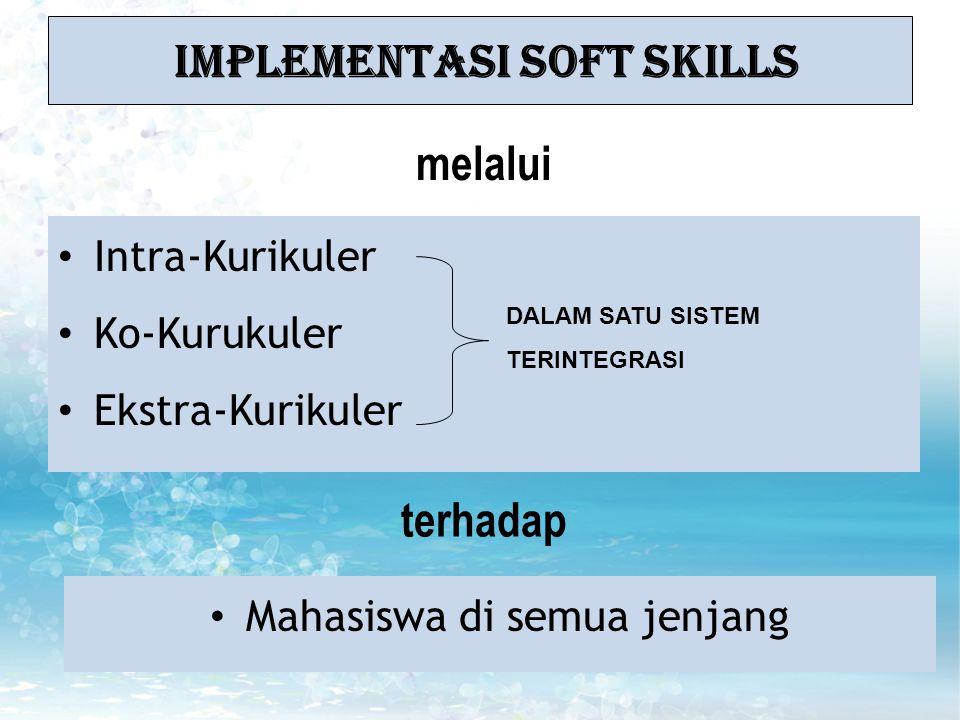 Implementasi Soft Skills Intra-Kurikuler Ko-Kurukuler Ekstra-Kurikuler melalui DALAM SATU SISTEM TERINTEGRASI terhadap Mahasiswa di semua jenjang