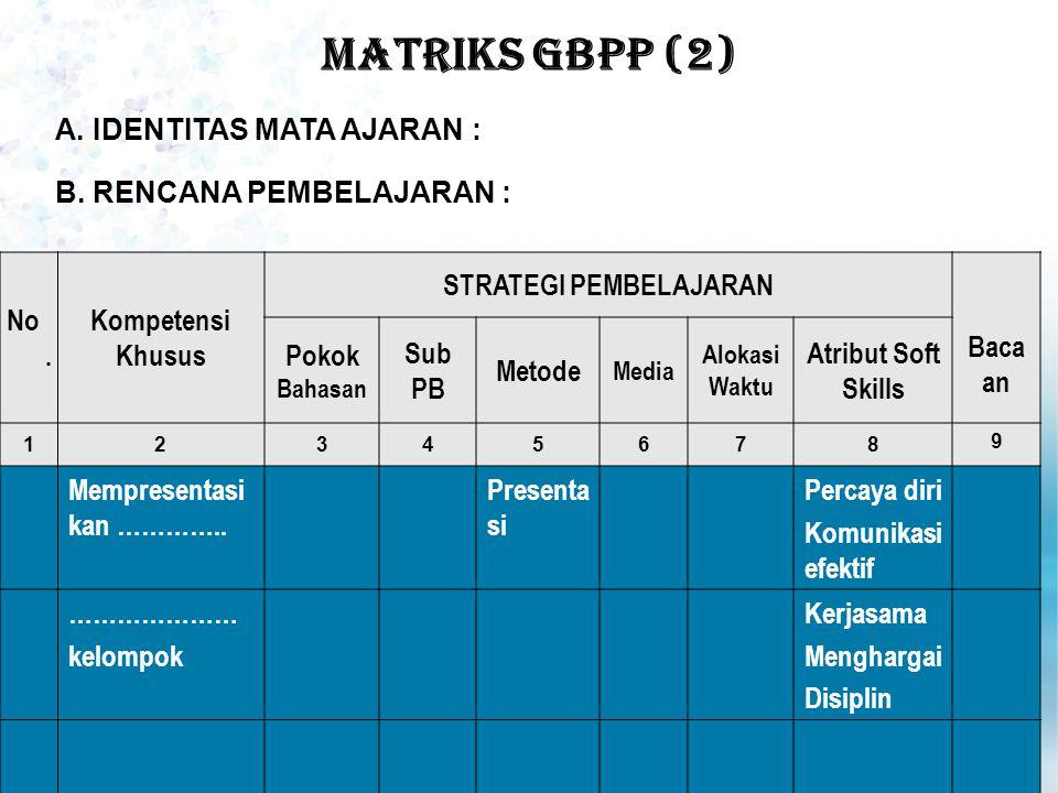 MATRIKS GBPP (2) No.