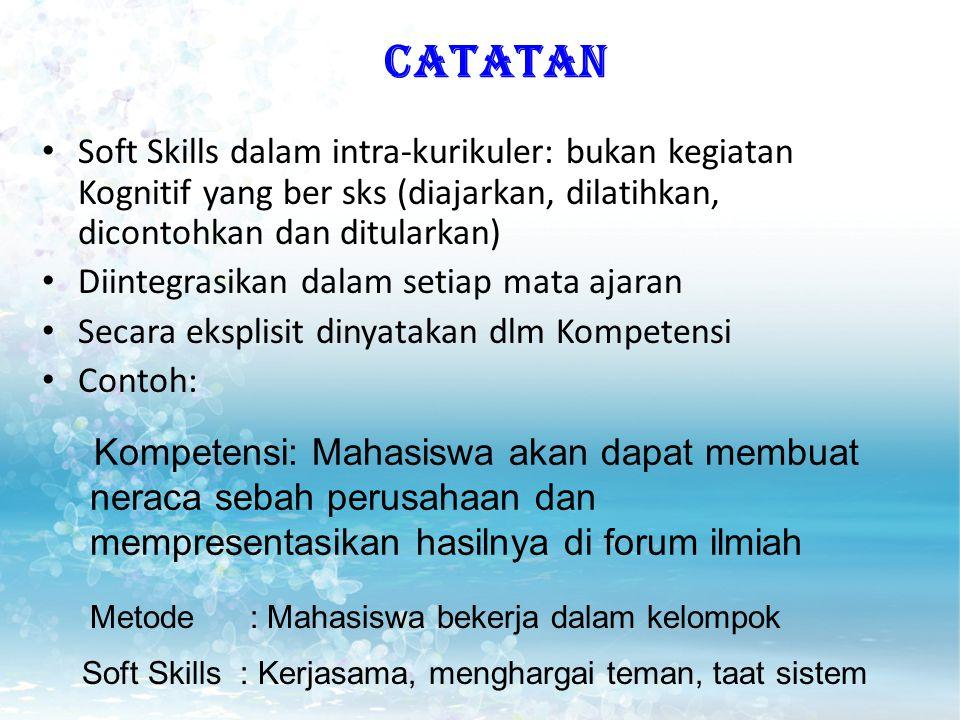 CATATAN Soft Skills dalam intra-kurikuler: bukan kegiatan Kognitif yang ber sks (diajarkan, dilatihkan, dicontohkan dan ditularkan) Diintegrasikan dalam setiap mata ajaran Secara eksplisit dinyatakan dlm Kompetensi Contoh: Kompetensi: Mahasiswa akan dapat membuat neraca sebah perusahaan dan mempresentasikan hasilnya di forum ilmiah Metode : Mahasiswa bekerja dalam kelompok Soft Skills : Kerjasama, menghargai teman, taat sistem