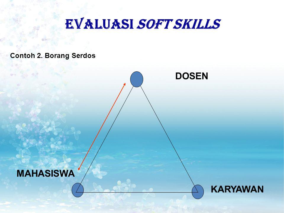 Evaluasi SOFT SKILLS DOSEN MAHASISWA KARYAWAN Contoh 2. Borang Serdos