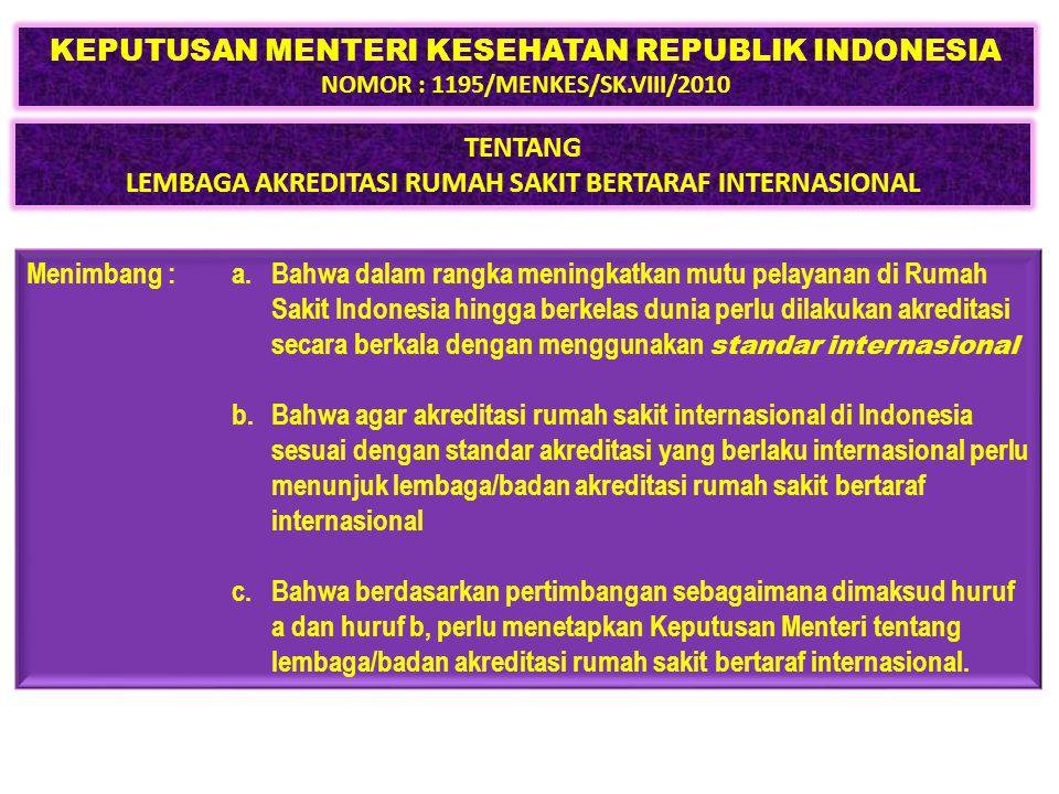 KEPUTUSAN MENTERI KESEHATAN REPUBLIK INDONESIA NOMOR : 1195/MENKES/SK.VIII/2010 Menimbang :a.Bahwa dalam rangka meningkatkan mutu pelayanan di Rumah Sakit Indonesia hingga berkelas dunia perlu dilakukan akreditasi secara berkala dengan menggunakan standar internasional b.Bahwa agar akreditasi rumah sakit internasional di Indonesia sesuai dengan standar akreditasi yang berlaku internasional perlu menunjuk lembaga/badan akreditasi rumah sakit bertaraf internasional c.Bahwa berdasarkan pertimbangan sebagaimana dimaksud huruf a dan huruf b, perlu menetapkan Keputusan Menteri tentang lembaga/badan akreditasi rumah sakit bertaraf internasional.