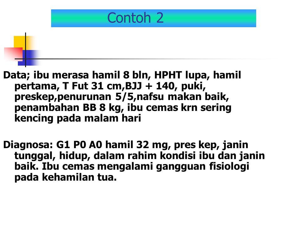 Contoh 2 Data; ibu merasa hamil 8 bln, HPHT lupa, hamil pertama, T Fut 31 cm,BJJ + 140, puki, preskep,penurunan 5/5,nafsu makan baik, penambahan BB 8