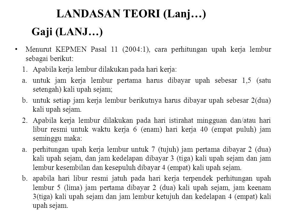 LANDASAN TEORI (Lanj…) Menurut KEPMEN Pasal 11 (2004:1), cara perhitungan upah kerja lembur sebagai berikut: 1. Apabila kerja lembur dilakukan pada ha