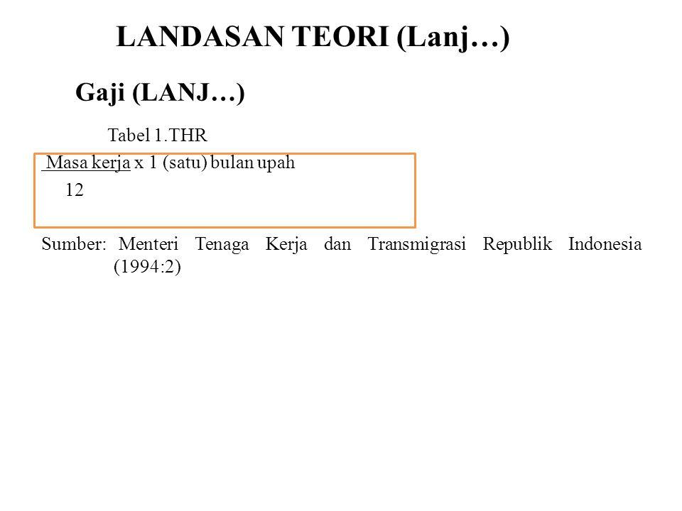 LANDASAN TEORI (Lanj…) Tabel 1.THR Masa kerja x 1 (satu) bulan upah 12 Sumber: Menteri Tenaga Kerja dan Transmigrasi Republik Indonesia (1994:2) Gaji