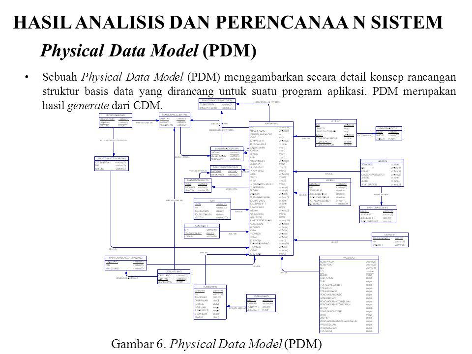 HASIL ANALISIS DAN PERENCANAA N SISTEM Sebuah Physical Data Model (PDM) menggambarkan secara detail konsep rancangan struktur basis data yang dirancan