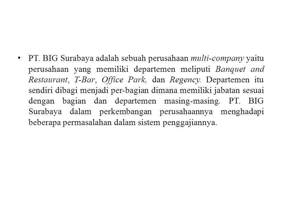 PT. BIG Surabaya adalah sebuah perusahaan multi-company yaitu perusahaan yang memiliki departemen meliputi Banquet and Restaurant, T-Bar, Office Park,