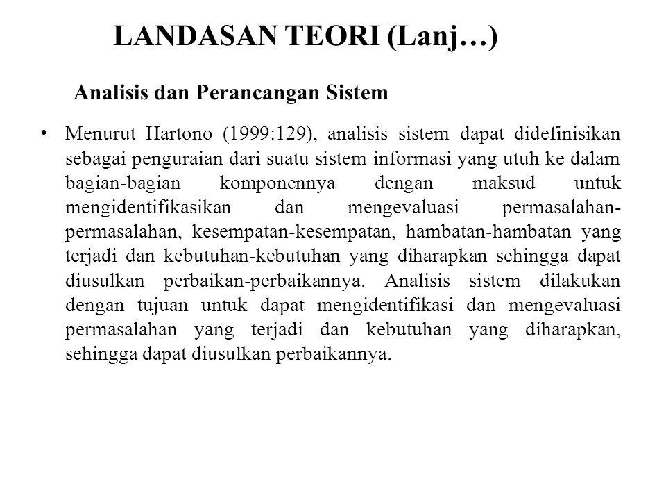 LANDASAN TEORI (Lanj…) Menurut Hartono (1999:129), analisis sistem dapat didefinisikan sebagai penguraian dari suatu sistem informasi yang utuh ke dal