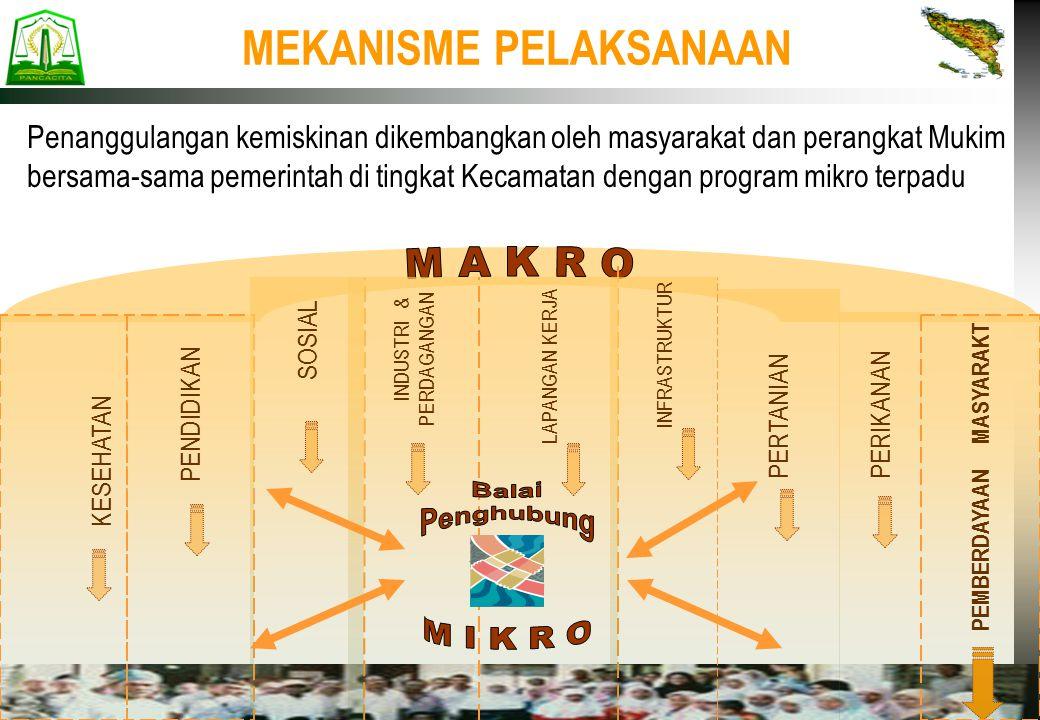MEKANISME PELAKSANAAN Penanggulangan kemiskinan dikembangkan oleh masyarakat dan perangkat Mukim bersama-sama pemerintah di tingkat Kecamatan dengan p