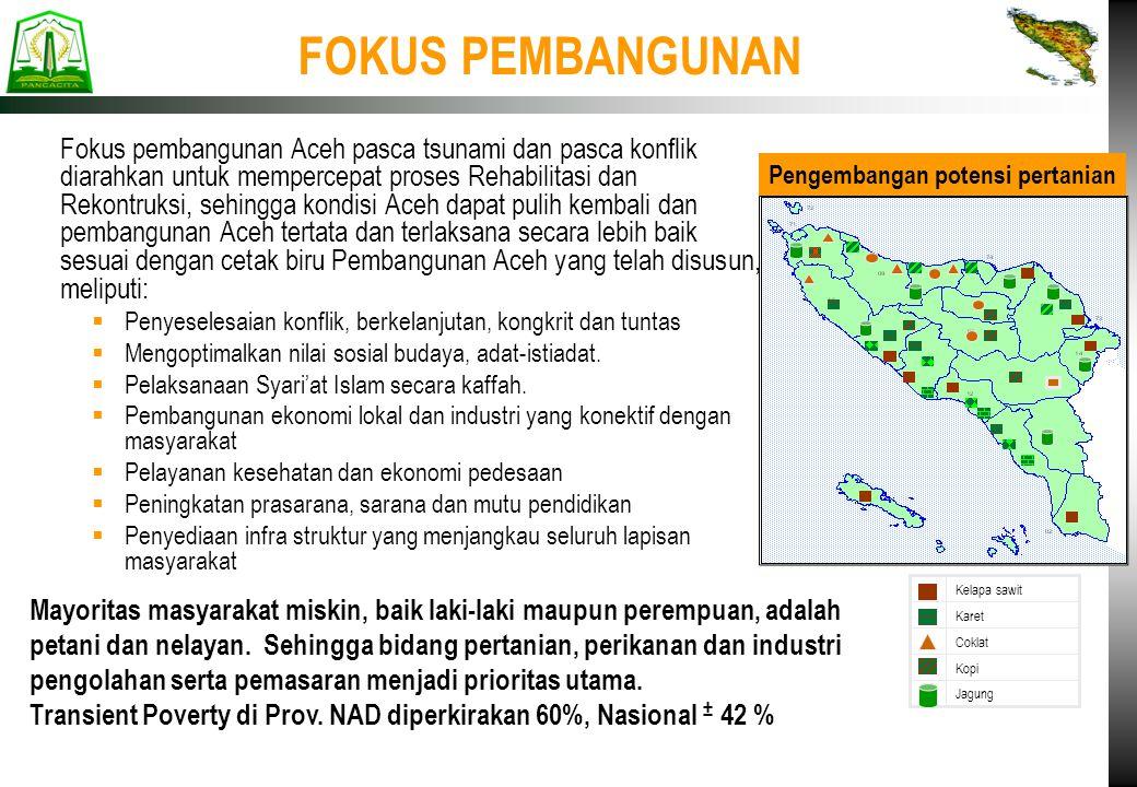 FOKUS PEMBANGUNAN Fokus pembangunan Aceh pasca tsunami dan pasca konflik diarahkan untuk mempercepat proses Rehabilitasi dan Rekontruksi, sehingga kon
