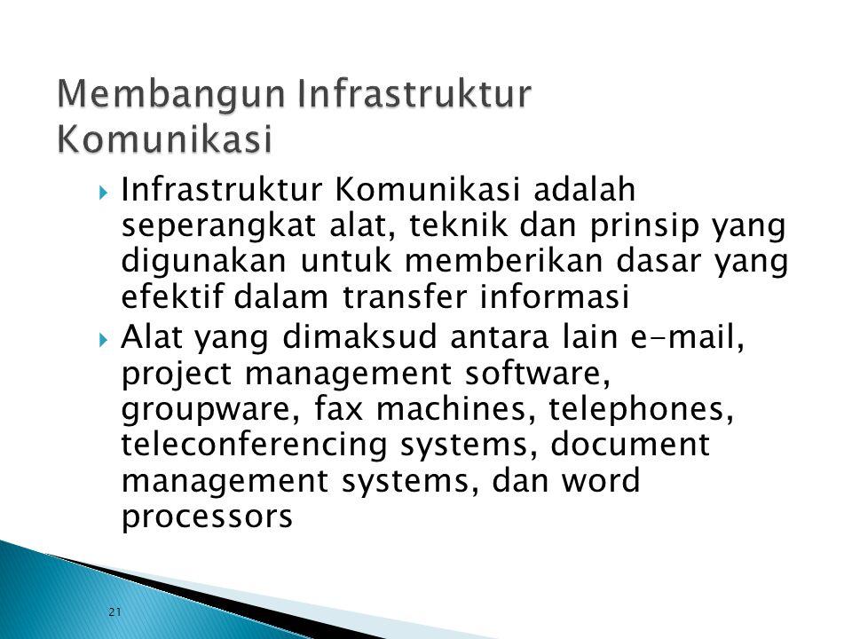  Infrastruktur Komunikasi adalah seperangkat alat, teknik dan prinsip yang digunakan untuk memberikan dasar yang efektif dalam transfer informasi  A