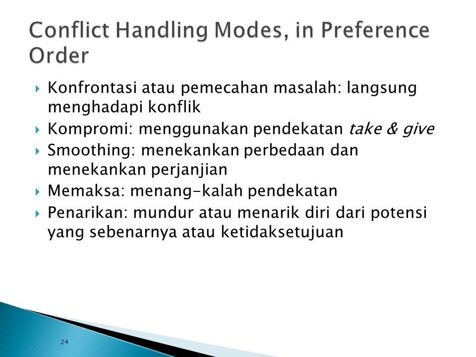  Konfrontasi atau pemecahan masalah: langsung menghadapi konflik  Kompromi: menggunakan pendekatan take & give  Smoothing: menekankan perbedaan dan