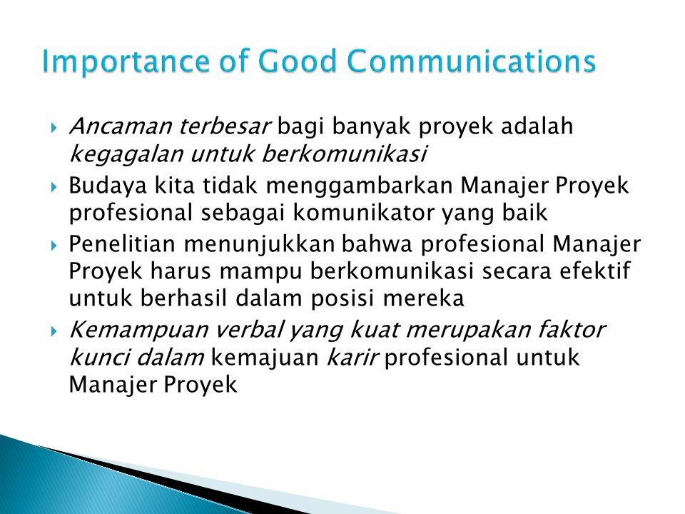  Perencanaan Komunikasi (Communication Planning) Mendefinisikan kebutuhan komunikasi dan informasi di antara stakeholder sebuah proyek  Distribusi Informasi Proses yang dilakukan untuk menjamin terpenuhinya kebutuhan informasi pada waktu yang tepat bagi setiap stakeholder