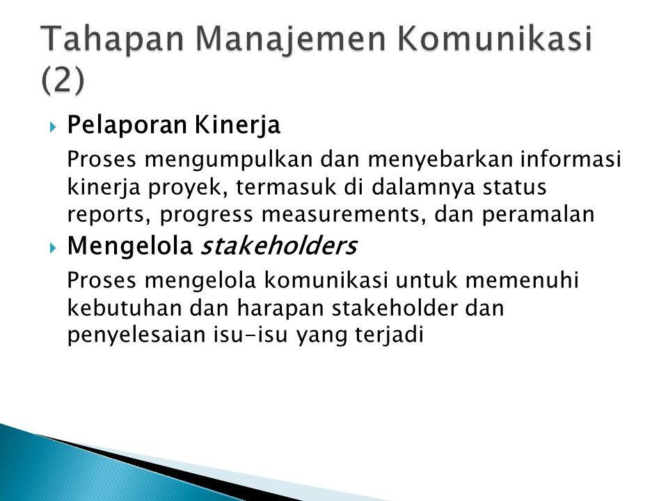  Pelaporan Kinerja Proses mengumpulkan dan menyebarkan informasi kinerja proyek, termasuk di dalamnya status reports, progress measurements, dan pera
