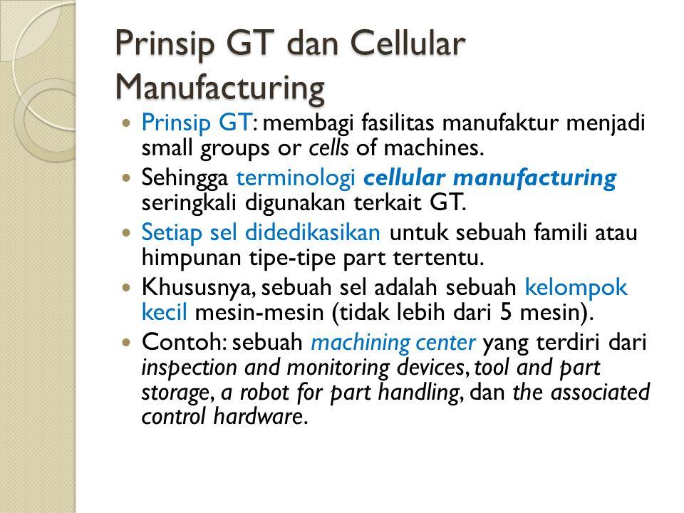 Prinsip GT dan Cellular Manufacturing Prinsip GT: membagi fasilitas manufaktur menjadi small groups or cells of machines. Sehingga terminologi cellula