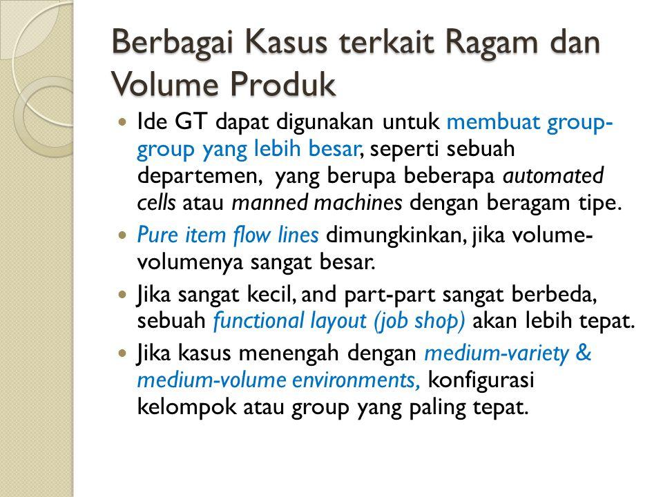 Berbagai Kasus terkait Ragam dan Volume Produk Ide GT dapat digunakan untuk membuat group- group yang lebih besar, seperti sebuah departemen, yang ber