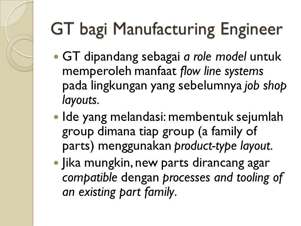 GT bagi Manufacturing Engineer GT dipandang sebagai a role model untuk memperoleh manfaat flow line systems pada lingkungan yang sebelumnya job shop layouts.