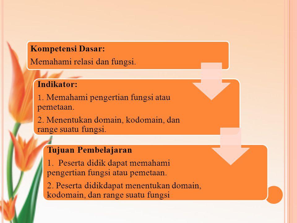 Kompetensi Dasar: Memahami relasi dan fungsi. Indikator: 1. Memahami pengertian fungsi atau pemetaan. 2. Menentukan domain, kodomain, dan range suatu
