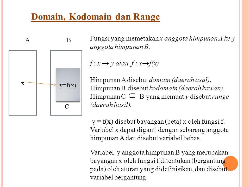 Fungsi yang memetakan x anggota himpunan A ke y anggota himpunan B. f : x → y atau f : x→f(x) Himpunan A disebut domain (daerah asal). Himpunan B dise