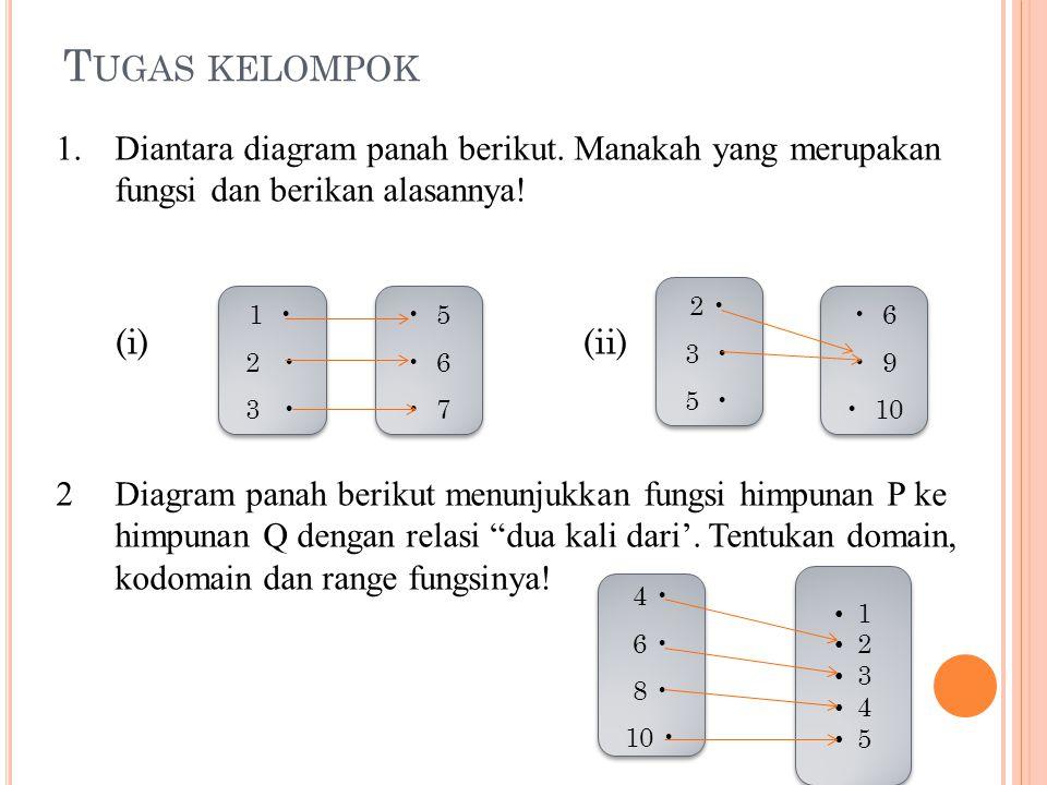 T UGAS KELOMPOK 1.Diantara diagram panah berikut. Manakah yang merupakan fungsi dan berikan alasannya! (i) (ii) 2 Diagram panah berikut menunjukkan fu