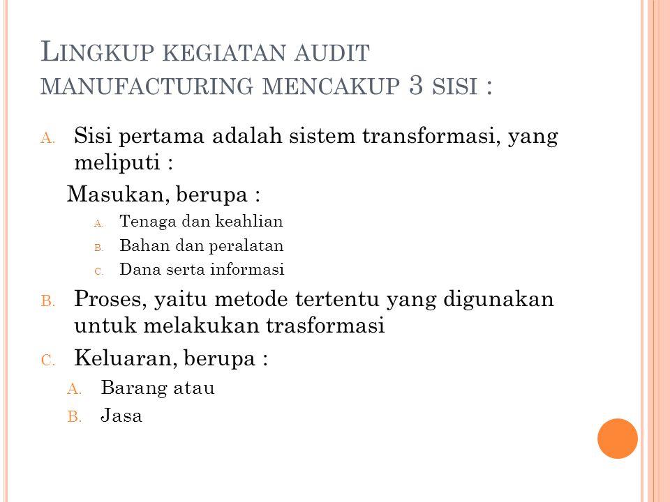 A.Sisi kedua adalah fungsi manajemen, yaitu : A. Perencanaan B.