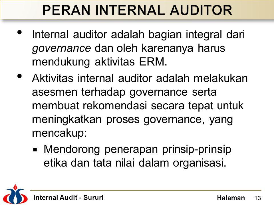 Internal Audit - Sururi Halaman Internal auditor adalah bagian integral dari governance dan oleh karenanya harus mendukung aktivitas ERM. Aktivitas in