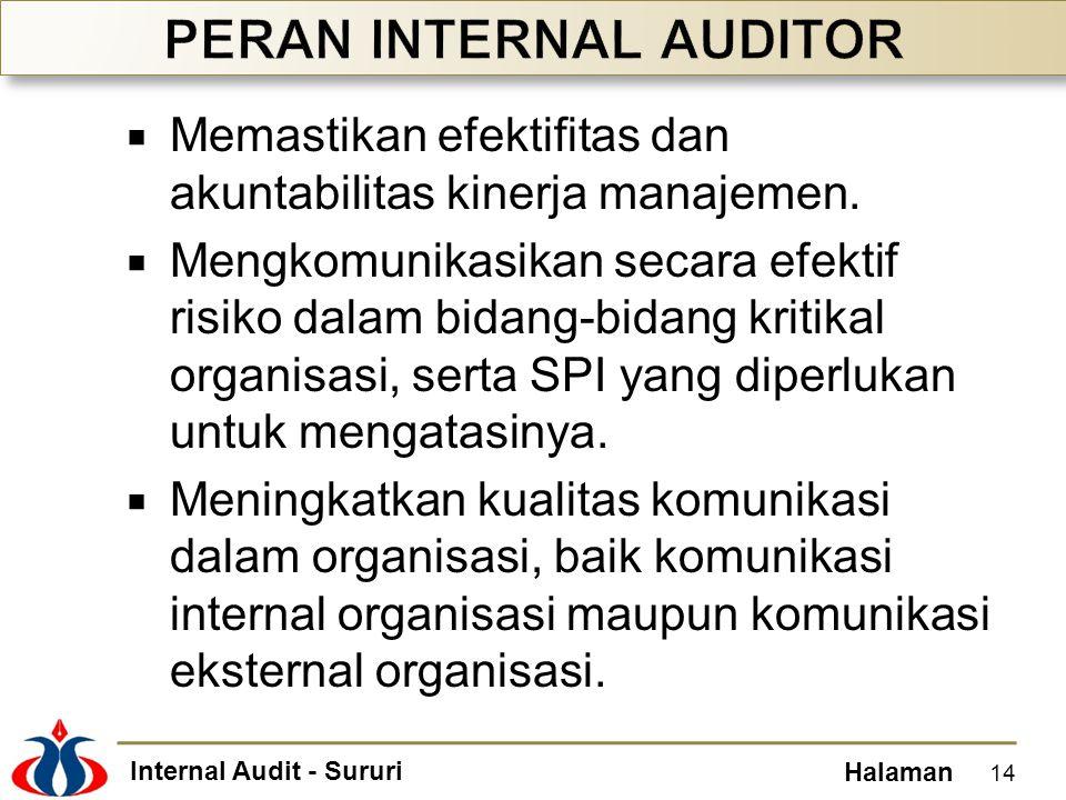 Internal Audit - Sururi Halaman  Memastikan efektifitas dan akuntabilitas kinerja manajemen.  Mengkomunikasikan secara efektif risiko dalam bidang-b
