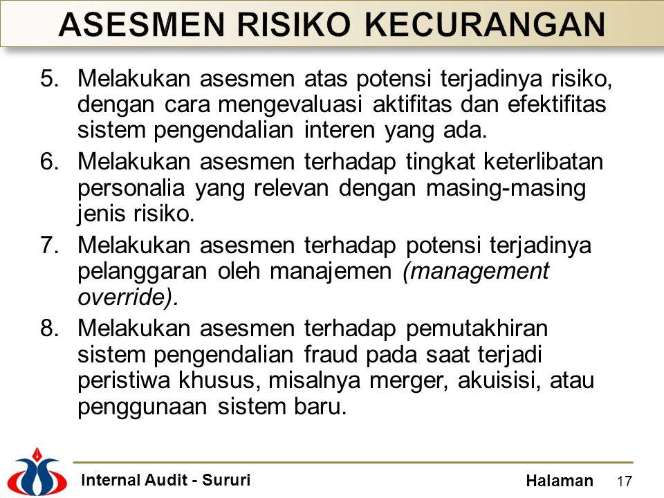 Internal Audit - Sururi Halaman 5.Melakukan asesmen atas potensi terjadinya risiko, dengan cara mengevaluasi aktifitas dan efektifitas sistem pengendalian interen yang ada.