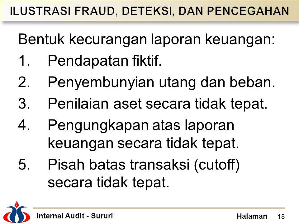 Internal Audit - Sururi Halaman Bentuk kecurangan laporan keuangan: 1.Pendapatan fiktif. 2.Penyembunyian utang dan beban. 3.Penilaian aset secara tida