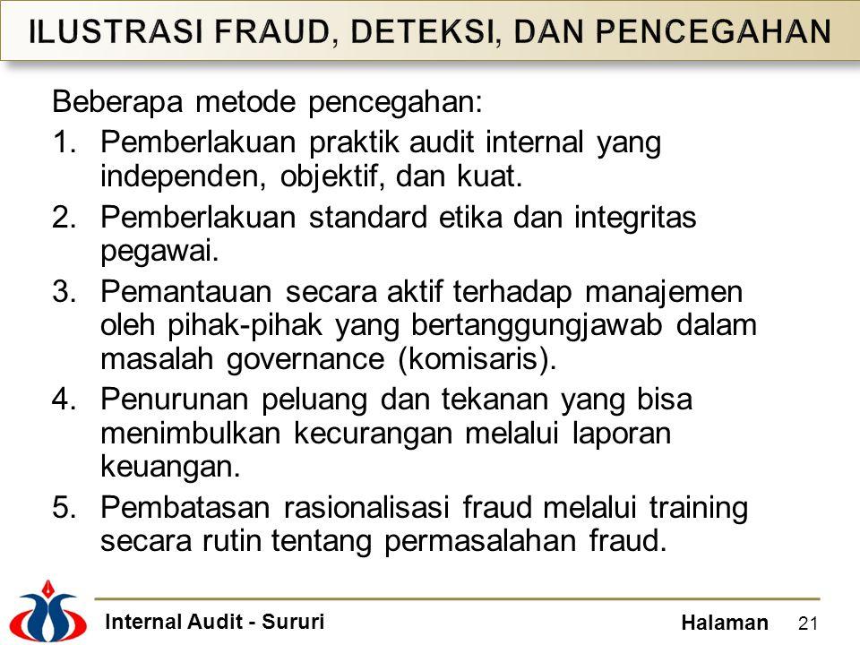 Internal Audit - Sururi Halaman Beberapa metode pencegahan: 1.Pemberlakuan praktik audit internal yang independen, objektif, dan kuat. 2.Pemberlakuan