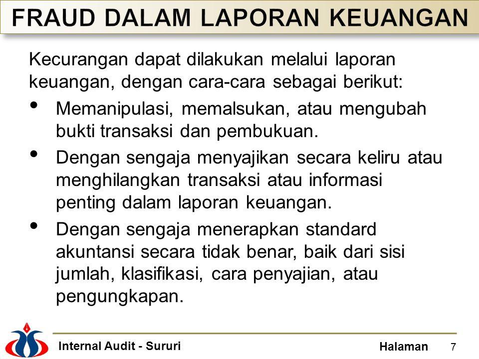 Internal Audit - Sururi Halaman Kecurangan dapat dilakukan melalui laporan keuangan, dengan cara-cara sebagai berikut: Memanipulasi, memalsukan, atau