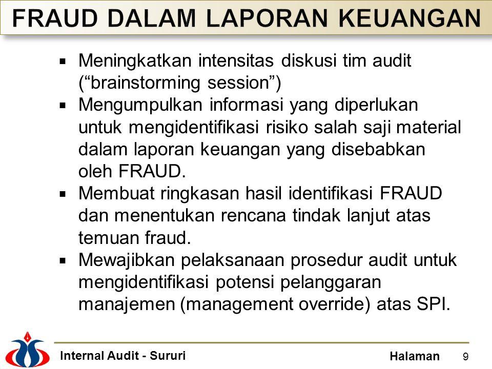 """Internal Audit - Sururi Halaman  Meningkatkan intensitas diskusi tim audit (""""brainstorming session"""")  Mengumpulkan informasi yang diperlukan untuk m"""