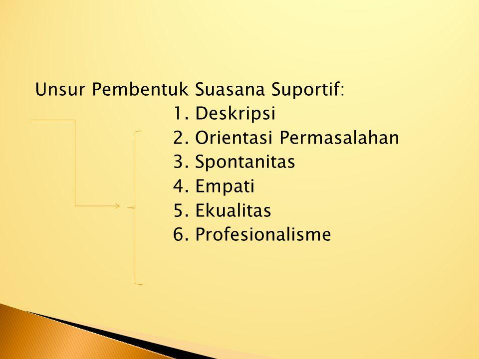 Unsur Pembentuk Suasana Suportif: 1. Deskripsi 2. Orientasi Permasalahan 3. Spontanitas 4. Empati 5. Ekualitas 6. Profesionalisme