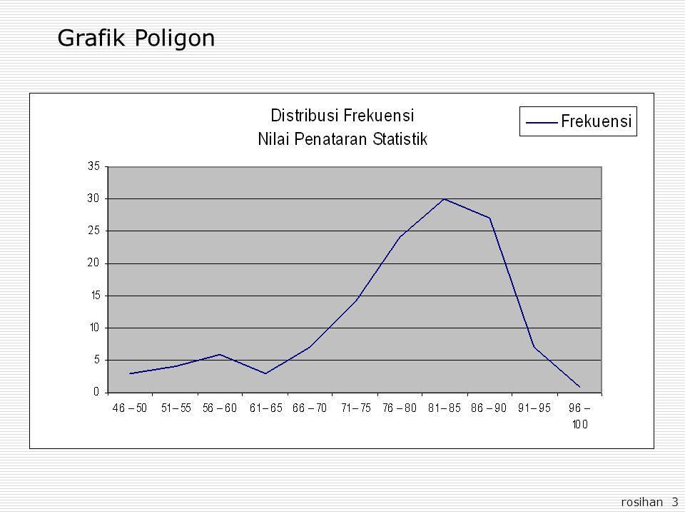 rosihan 3 Grafik Poligon
