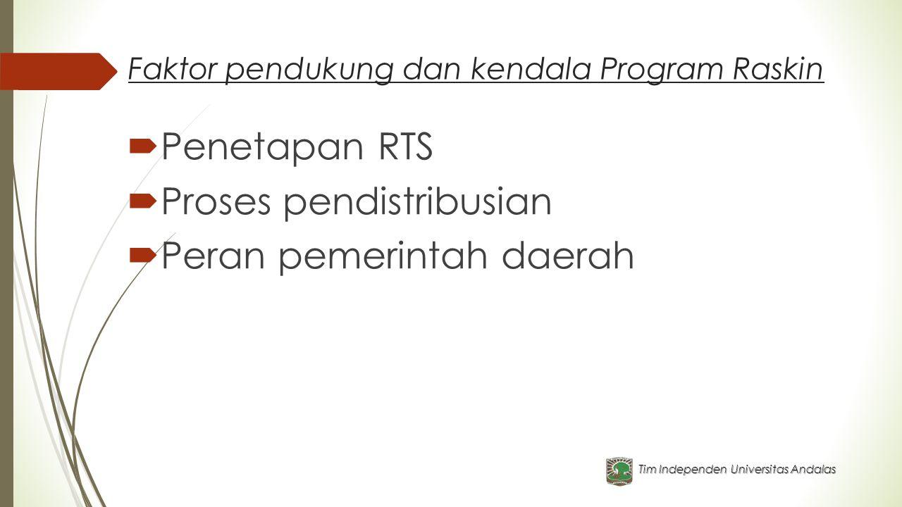 Faktor pendukung dan kendala Program Raskin  Penetapan RTS  Proses pendistribusian  Peran pemerintah daerah Tim Independen Universitas Andalas