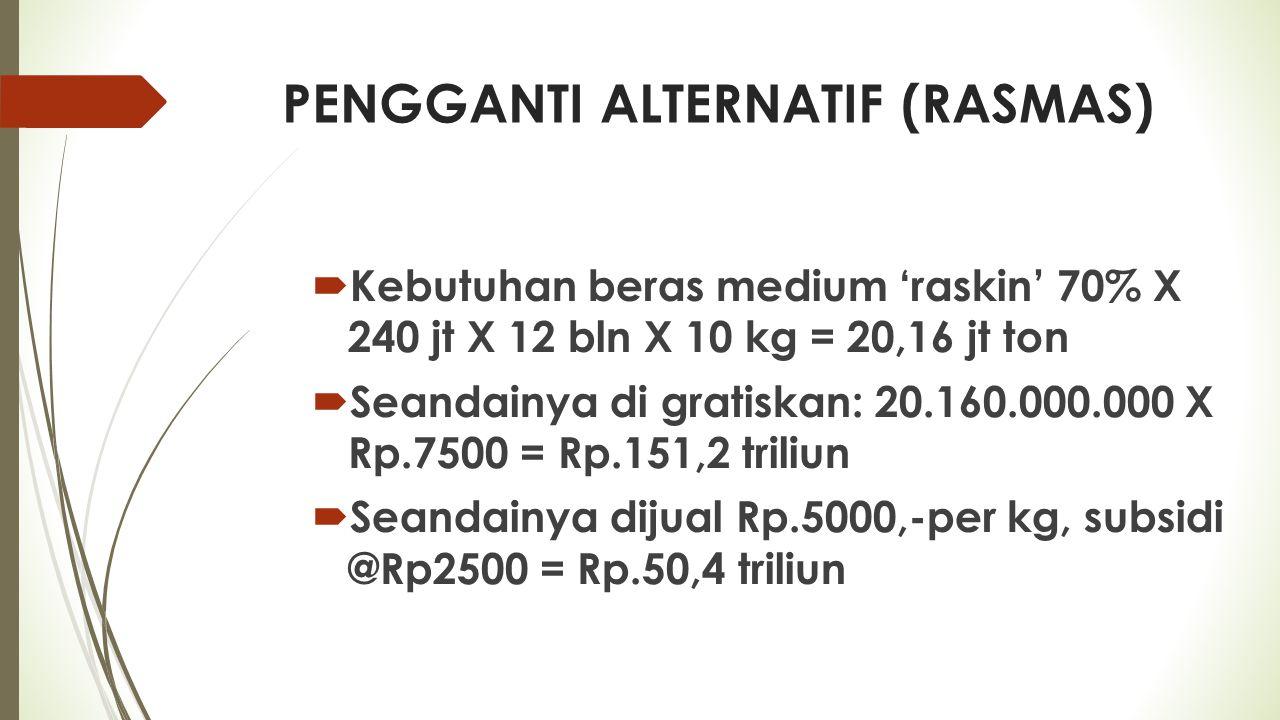 PENGGANTI ALTERNATIF (RASMAS)  Kebutuhan beras medium 'raskin' 70% X 240 jt X 12 bln X 10 kg = 20,16 jt ton  Seandainya di gratiskan: 20.160.000.000 X Rp.7500 = Rp.151,2 triliun  Seandainya dijual Rp.5000,-per kg, subsidi @Rp2500 = Rp.50,4 triliun