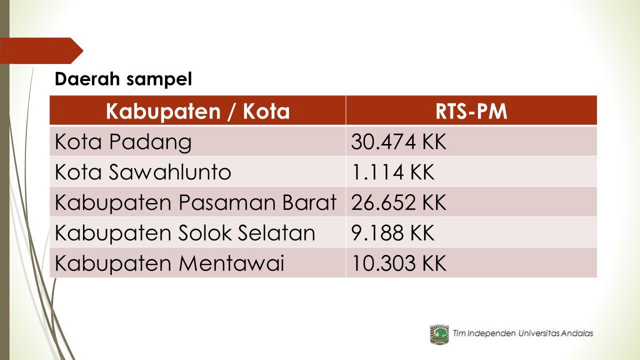 Kabupaten / KotaRTS-PM Kota Padang30.474 KK Kota Sawahlunto1.114 KK Kabupaten Pasaman Barat26.652 KK Kabupaten Solok Selatan9.188 KK Kabupaten Mentawa