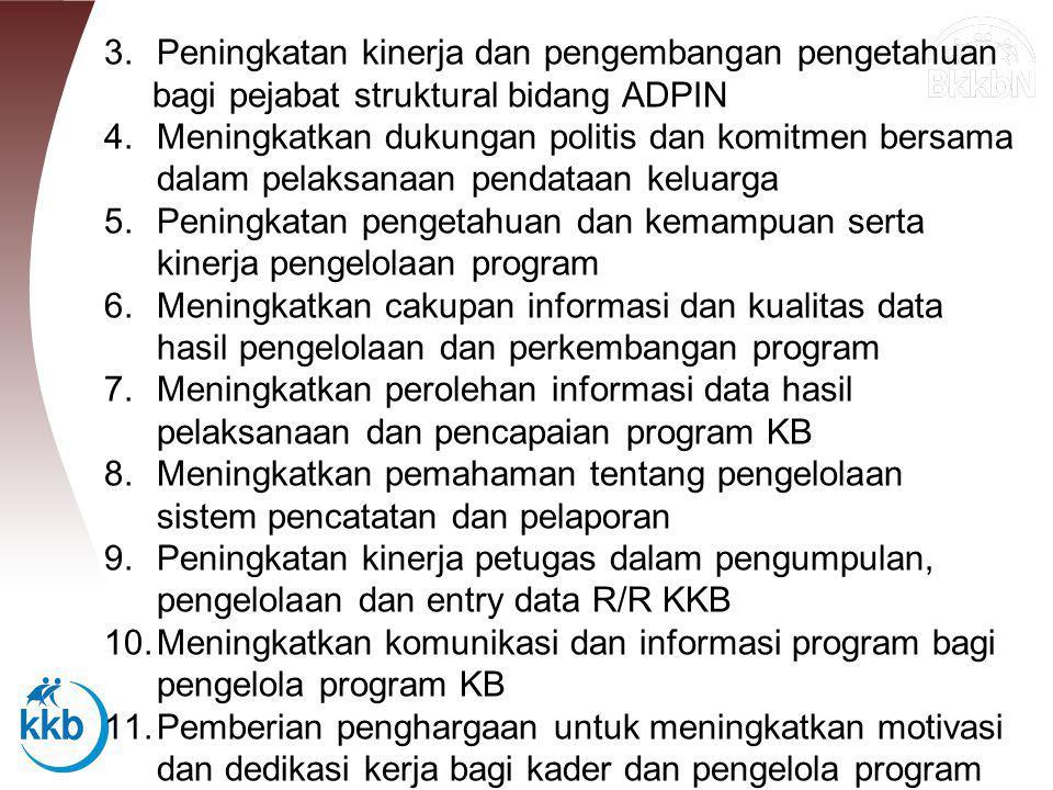 3.Peningkatan kinerja dan pengembangan pengetahuan bagi pejabat struktural bidang ADPIN 4.Meningkatkan dukungan politis dan komitmen bersama dalam pelaksanaan pendataan keluarga 5.Peningkatan pengetahuan dan kemampuan serta kinerja pengelolaan program 6.Meningkatkan cakupan informasi dan kualitas data hasil pengelolaan dan perkembangan program 7.Meningkatkan perolehan informasi data hasil pelaksanaan dan pencapaian program KB 8.Meningkatkan pemahaman tentang pengelolaan sistem pencatatan dan pelaporan 9.Peningkatan kinerja petugas dalam pengumpulan, pengelolaan dan entry data R/R KKB 10.Meningkatkan komunikasi dan informasi program bagi pengelola program KB 11.Pemberian penghargaan untuk meningkatkan motivasi dan dedikasi kerja bagi kader dan pengelola program 11