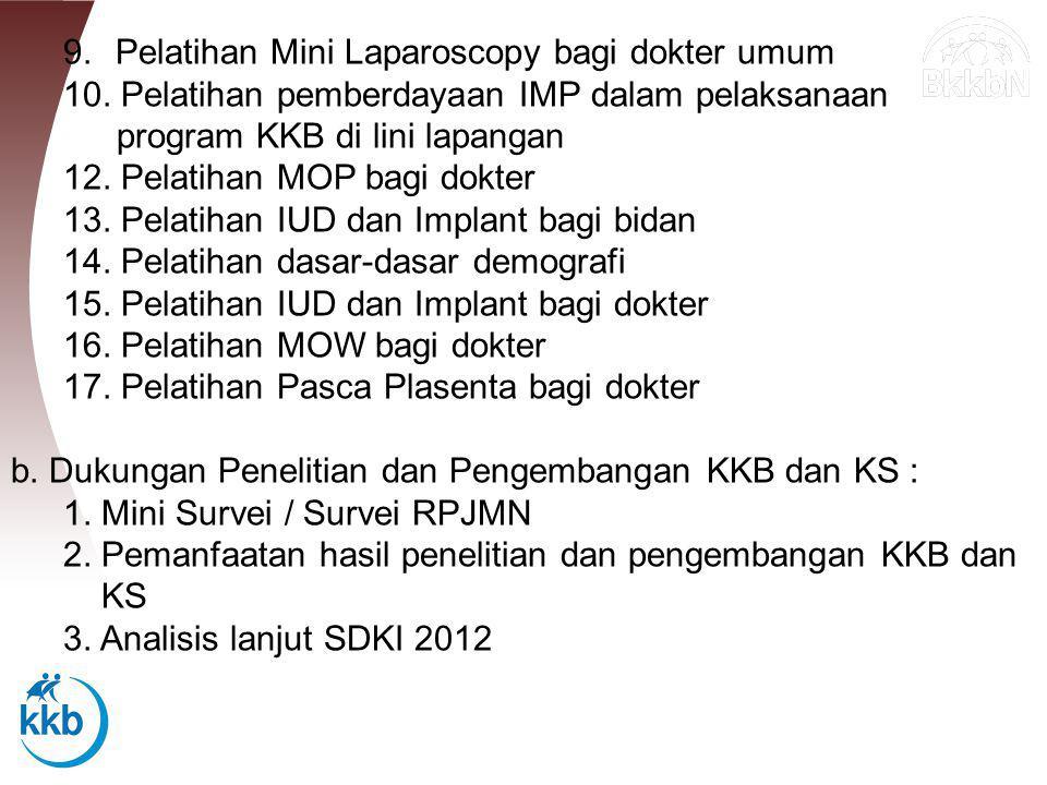 9.Pelatihan Mini Laparoscopy bagi dokter umum 10.