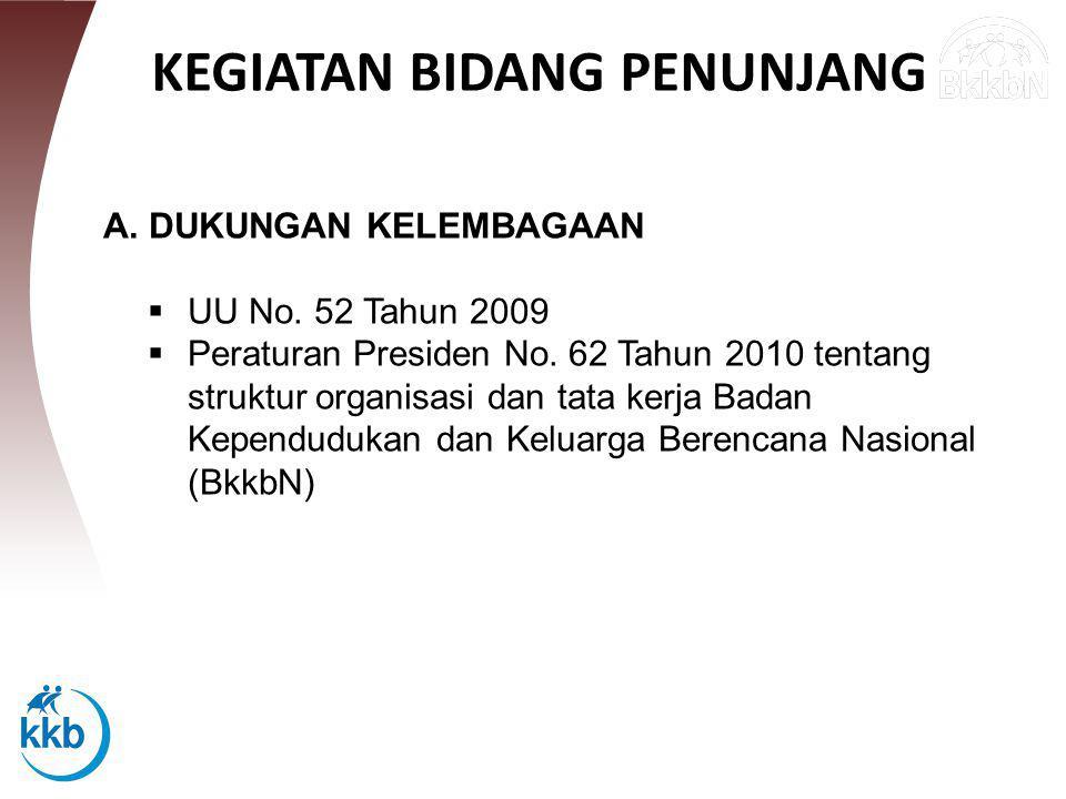 Kegiatan sarana dan prasarana fisik DAK bidang KB tahun 2013 meliputi : 1.