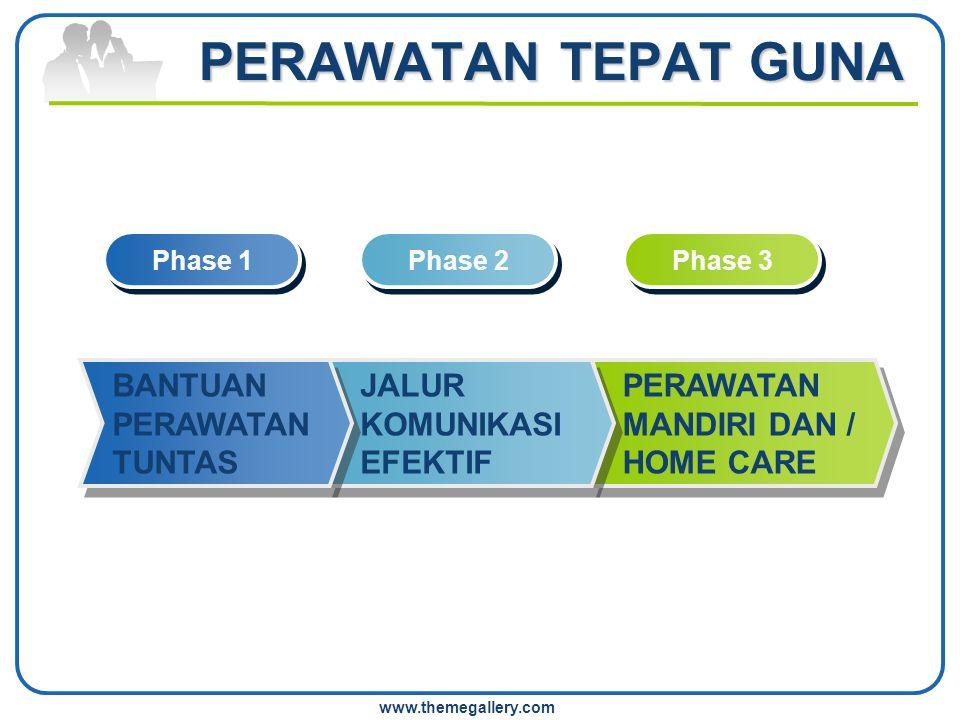 www.themegallery.com PERAWATAN TEPAT GUNA PERAWATAN MANDIRI DAN / HOME CARE JALUR KOMUNIKASI EFEKTIF BANTUAN PERAWATAN TUNTAS Phase 1 Phase 2 Phase 3