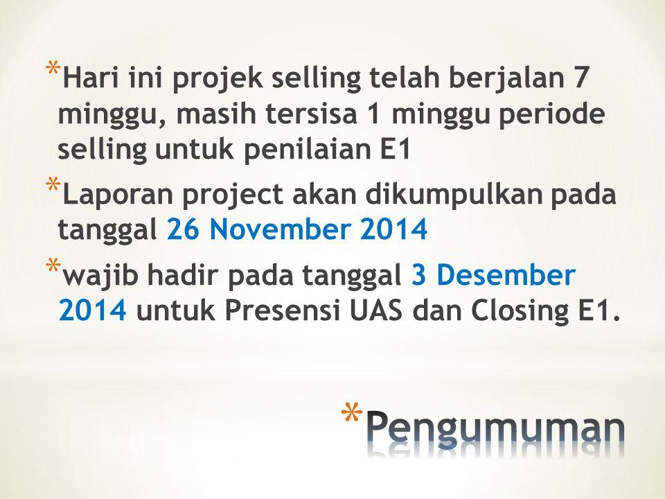* Hari ini projek selling telah berjalan 7 minggu, masih tersisa 1 minggu periode selling untuk penilaian E1 * Laporan project akan dikumpulkan pada tanggal 26 November 2014 * wajib hadir pada tanggal 3 Desember 2014 untuk Presensi UAS dan Closing E1.
