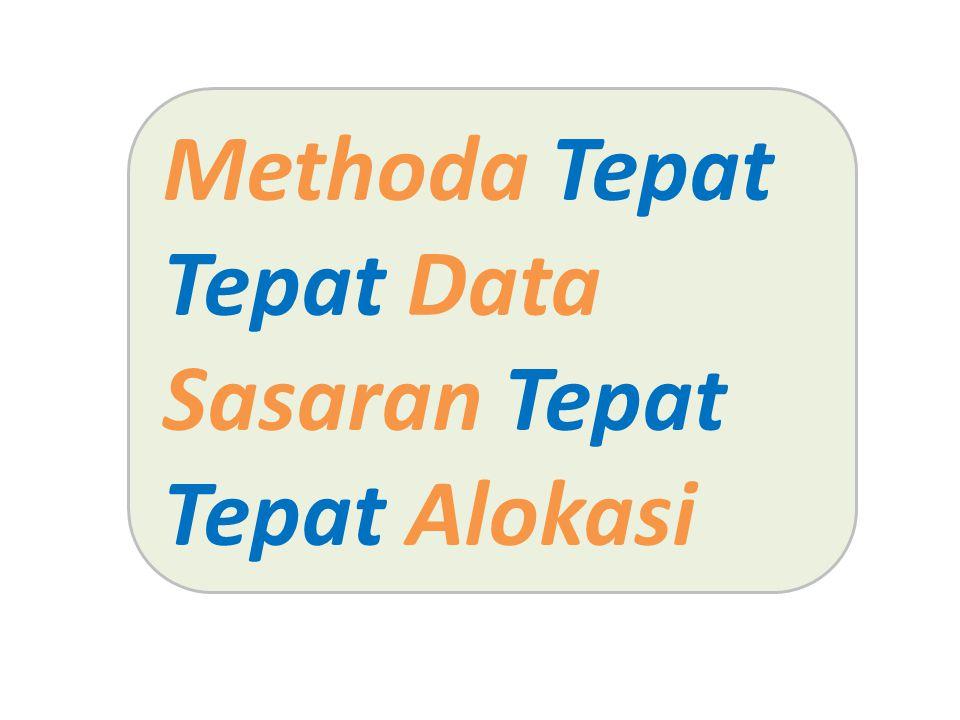 Methoda Tepat Tepat Data Sasaran Tepat Tepat Alokasi