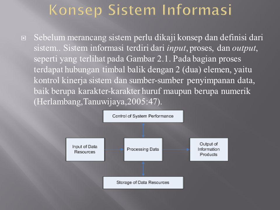  Sebelum merancang sistem perlu dikaji konsep dan definisi dari sistem.. Sistem informasi terdiri dari input, proses, dan output, seperti yang terlih