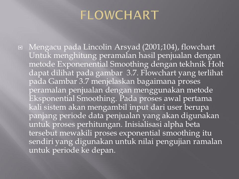  Mengacu pada Lincolin Arsyad (2001;104), flowchart Untuk menghitung peramalan hasil penjualan dengan metode Exponenential Smoothing dengan tekhnik H