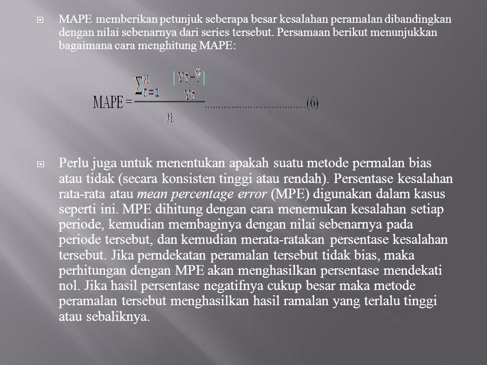 . Persamaan berikut menunjukkan bagaimana cara menghitung MPE: