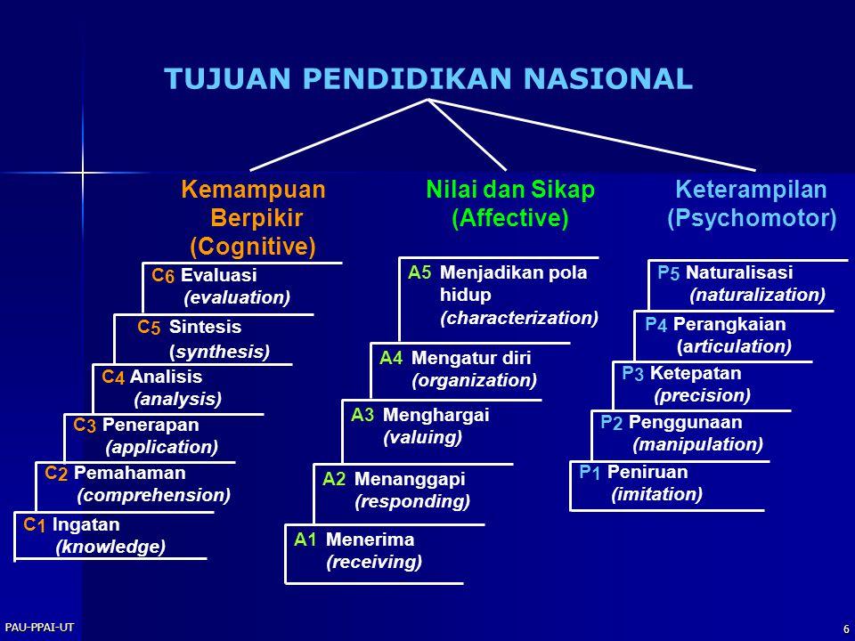 PAU-PPAI-UT 6 TUJUAN PENDIDIKAN NASIONAL Nilai dan Sikap (Affective) Kemampuan Berpikir (Cognitive) Keterampilan (Psychomotor) C 6 Evaluasi (evaluatio